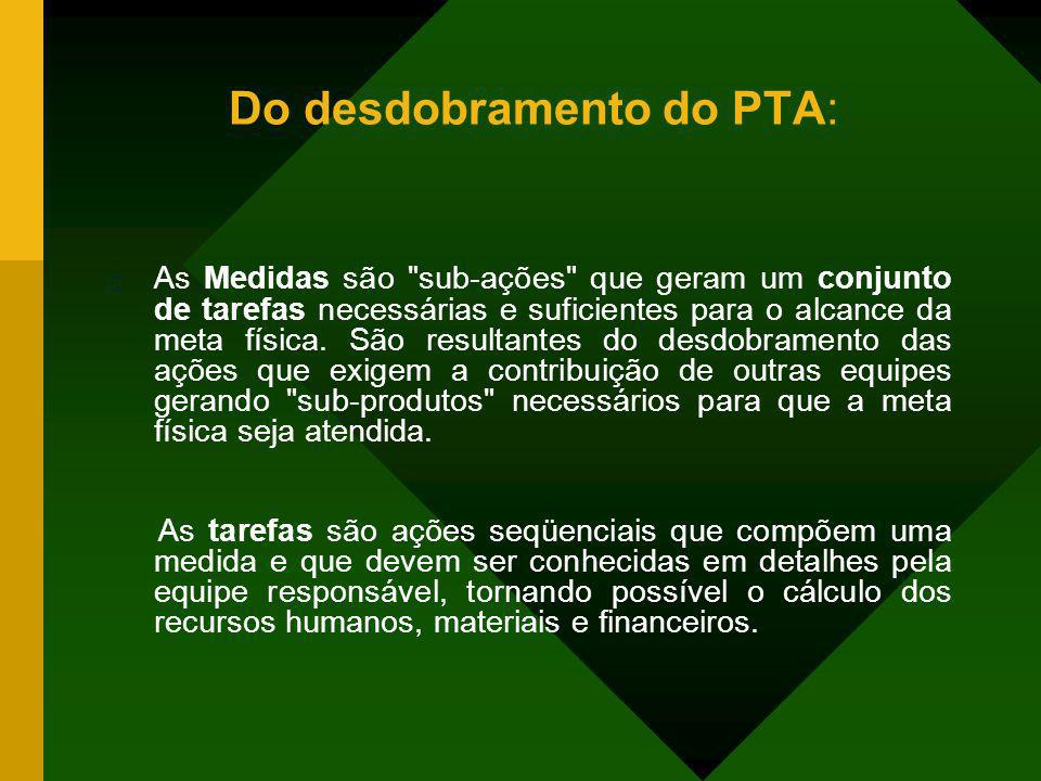 Do desdobramento do PTA: : As Medidas são