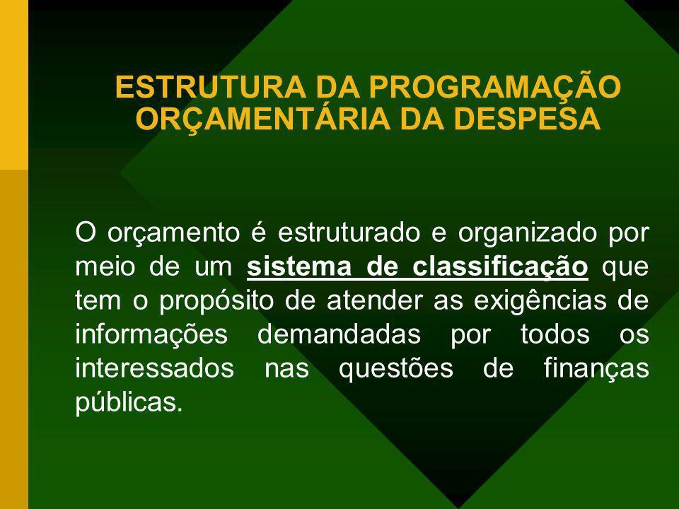 ESTRUTURA DA PROGRAMAÇÃO ORÇAMENTÁRIA DA DESPESA O orçamento é estruturado e organizado por meio de um sistema de classificação que tem o propósito de