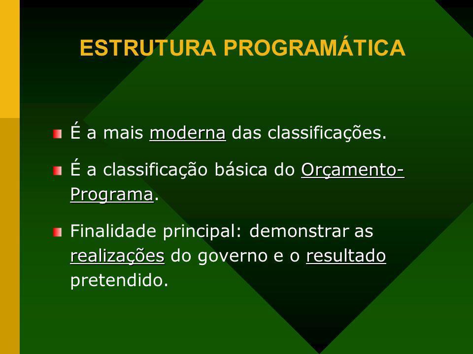 ESTRUTURA PROGRAMÁTICA moderna É a mais moderna das classificações. Orçamento- Programa É a classificação básica do Orçamento- Programa. realizaçõesre
