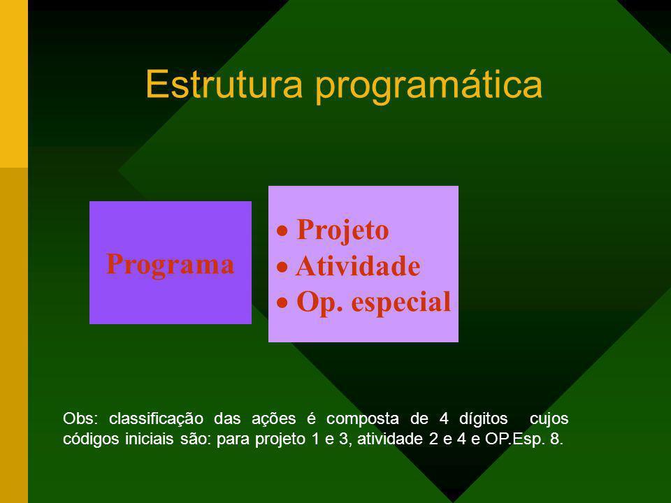 Estrutura programática Programa Projeto Atividade Op. especial Obs: classificação das ações é composta de 4 dígitos cujos códigos iniciais são: para p