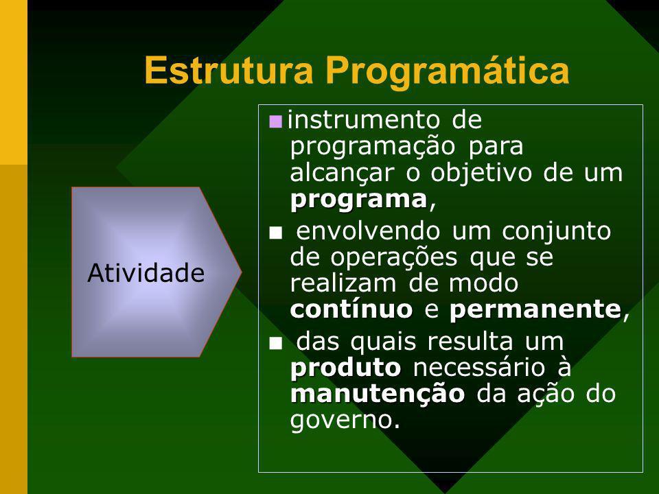 Estrutura Programática Atividade programa instrumento de programação para alcançar o objetivo de um programa, contínuopermanente envolvendo um conjunt