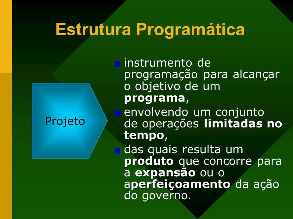 Estrutura Programática Projeto programa instrumento de programação para alcançar o objetivo de um programa, limitadas no tempo envolvendo um conjunto
