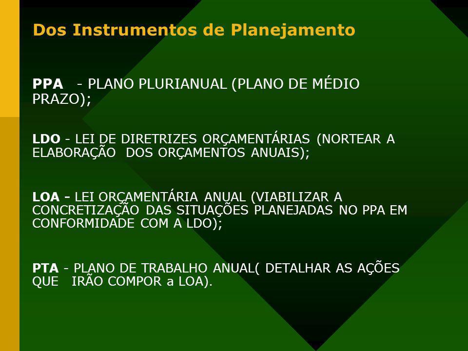 Dos Instrumentos de Planejamento PPA - PLANO PLURIANUAL (PLANO DE MÉDIO PRAZO); LDO - LEI DE DIRETRIZES ORÇAMENTÁRIAS (NORTEAR A ELABORAÇÃO DOS ORÇAME
