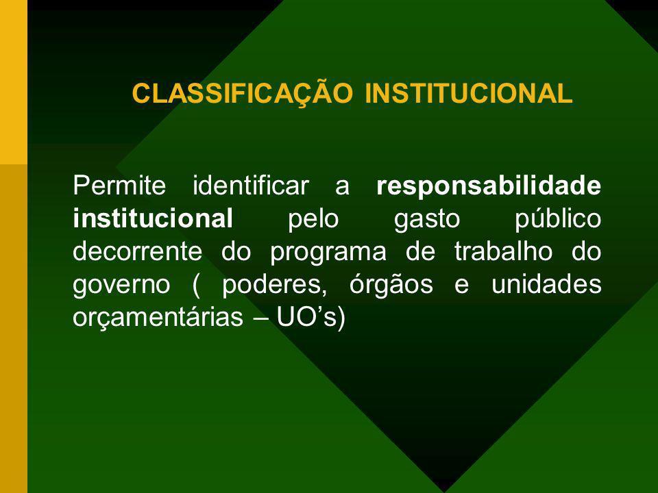 CLASSIFICAÇÃO INSTITUCIONAL Permite identificar a responsabilidade institucional pelo gasto público decorrente do programa de trabalho do governo ( po