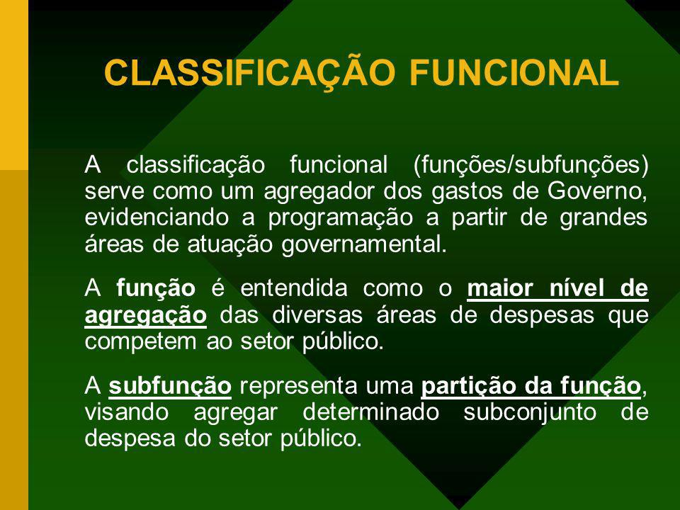CLASSIFICAÇÃO FUNCIONAL A classificação funcional (funções/subfunções) serve como um agregador dos gastos de Governo, evidenciando a programação a par