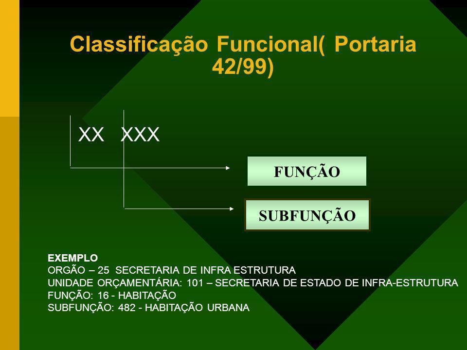 Classificação Funcional( Portaria 42/99) XX XXX FUNÇÃO SUBFUNÇÃO EXEMPLO ORGÃO – 25 SECRETARIA DE INFRA ESTRUTURA UNIDADE ORÇAMENTÁRIA: 101 – SECRETAR