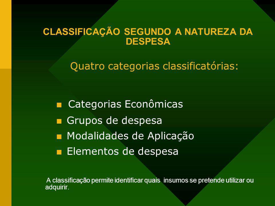 CLASSIFICAÇÃO SEGUNDO A NATUREZA DA DESPESA Quatro categorias classificatórias: Categorias Econômicas Grupos de despesa Modalidades de Aplicação Eleme