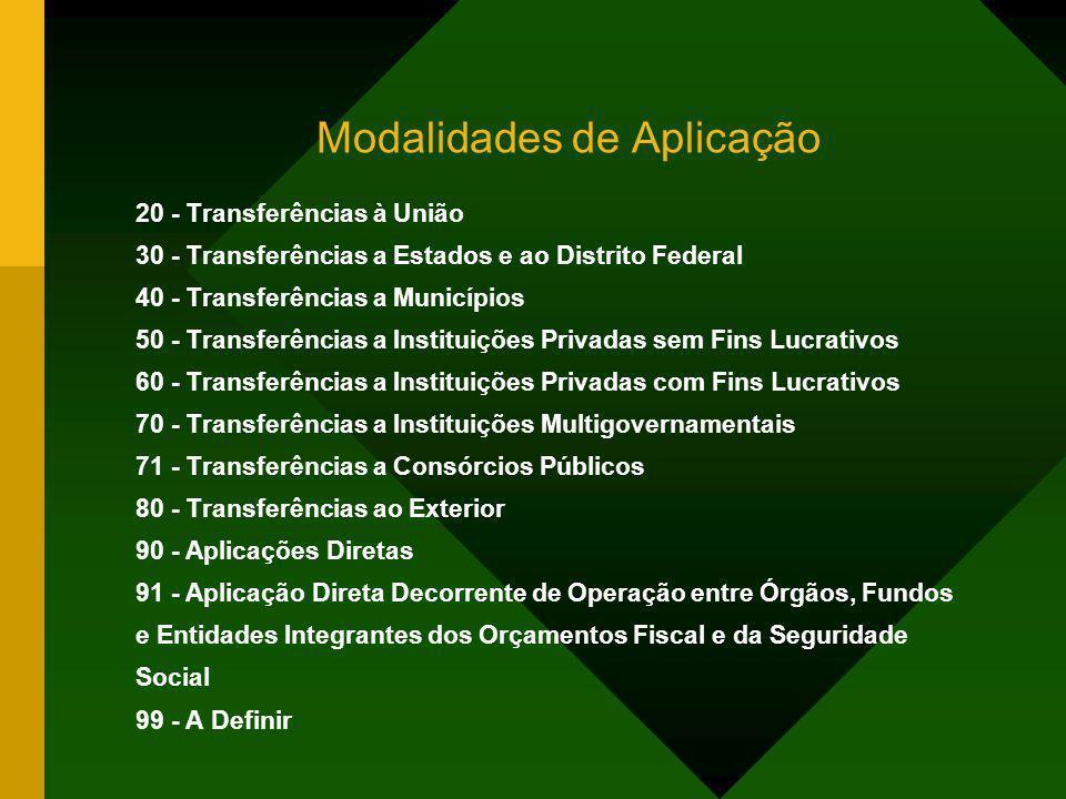 Modalidades de Aplicação 20 - Transferências à União 30 - Transferências a Estados e ao Distrito Federal 40 - Transferências a Municípios 50 - Transfe