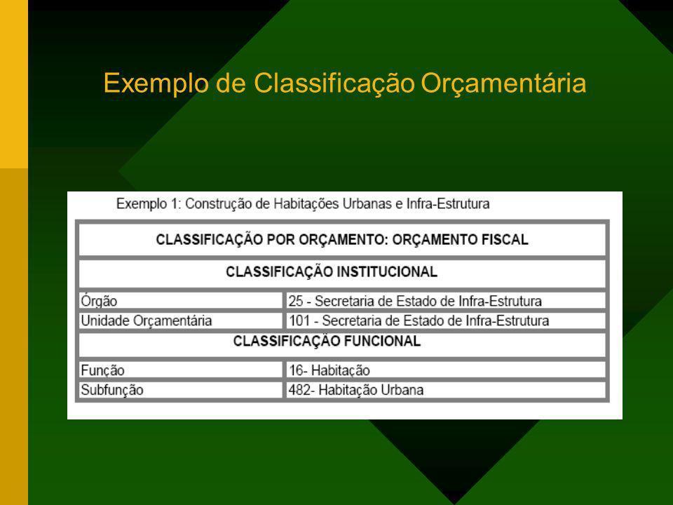 Exemplo de Classificação Orçamentária