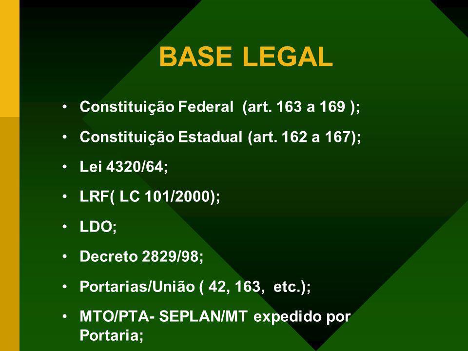 BASE LEGAL Constituição Federal (art. 163 a 169 ); Constituição Estadual (art. 162 a 167); Lei 4320/64; LRF( LC 101/2000); LDO; Decreto 2829/98; Porta