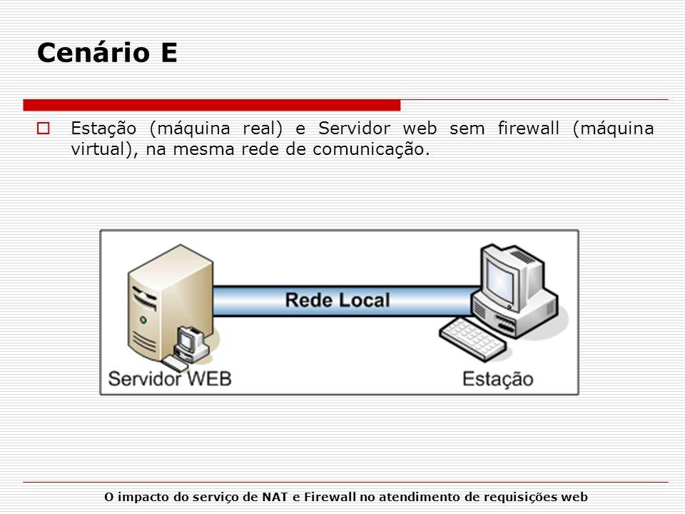 O impacto do serviço de NAT e Firewall no atendimento de requisições web Cenário E Estação (máquina real) e Servidor web sem firewall (máquina virtual