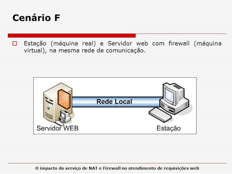 O impacto do serviço de NAT e Firewall no atendimento de requisições web Cenário F Estação (máquina real) e Servidor web com firewall (máquina virtual
