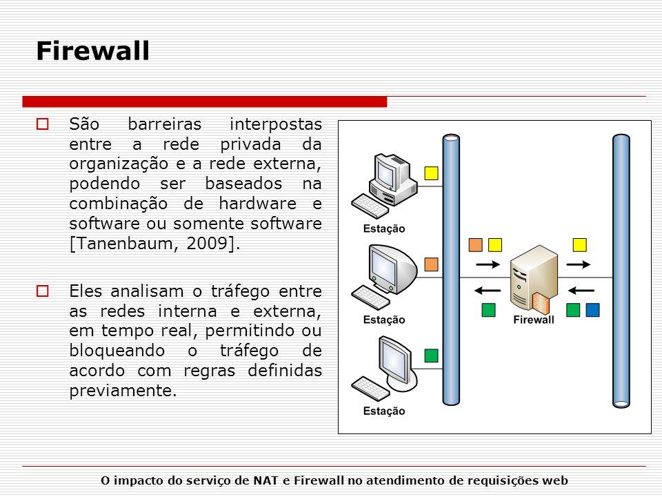 O impacto do serviço de NAT e Firewall no atendimento de requisições web Firewall São barreiras interpostas entre a rede privada da organização e a re