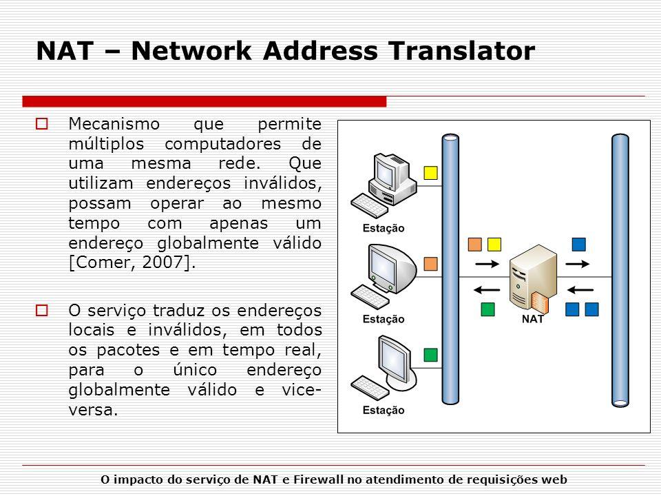 O impacto do serviço de NAT e Firewall no atendimento de requisições web NAT – Network Address Translator Mecanismo que permite múltiplos computadores