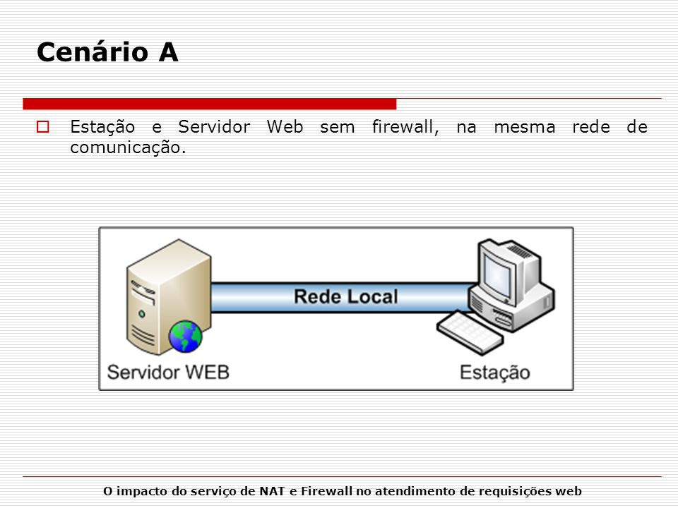 O impacto do serviço de NAT e Firewall no atendimento de requisições web Cenário A Estação e Servidor Web sem firewall, na mesma rede de comunicação.