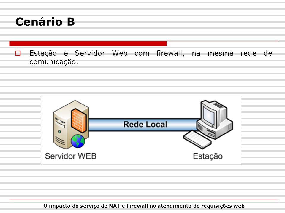 O impacto do serviço de NAT e Firewall no atendimento de requisições web Cenário B Estação e Servidor Web com firewall, na mesma rede de comunicação.