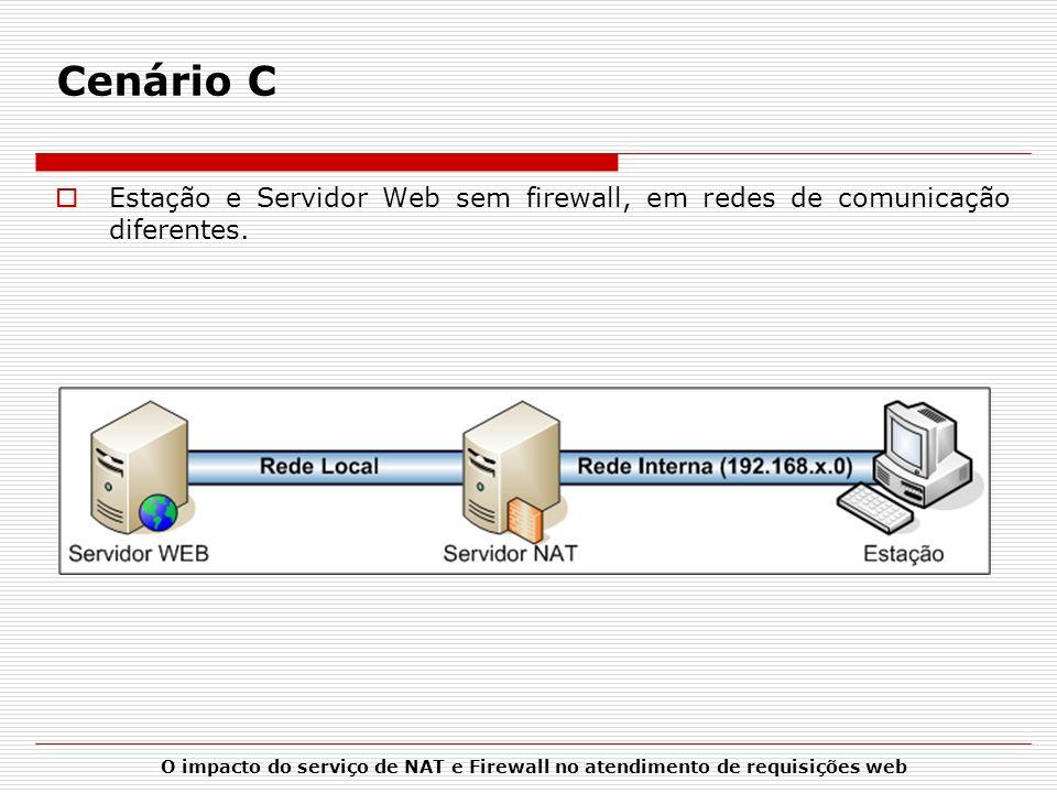 O impacto do serviço de NAT e Firewall no atendimento de requisições web Cenário C Estação e Servidor Web sem firewall, em redes de comunicação difere