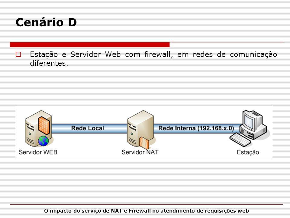 O impacto do serviço de NAT e Firewall no atendimento de requisições web Cenário D Estação e Servidor Web com firewall, em redes de comunicação difere
