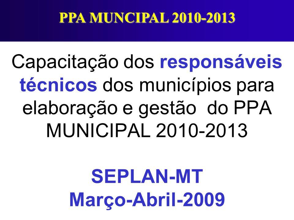 Conteúdo da apresentação 1.Conceito de políticas públicas; 2.Receitas públicas 3.Um modelo simplificado de estimativa de receita pública; 4.A elaboração e o formato de cenário fiscal; 5.Conceitos de programas e ações para o PPA.