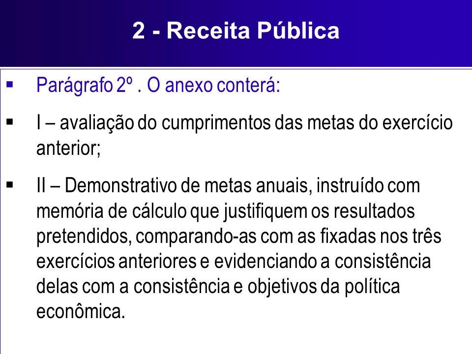 2 - Receita Pública Parágrafo 2º. O anexo conterá: I – avaliação do cumprimentos das metas do exercício anterior; II – Demonstrativo de metas anuais,