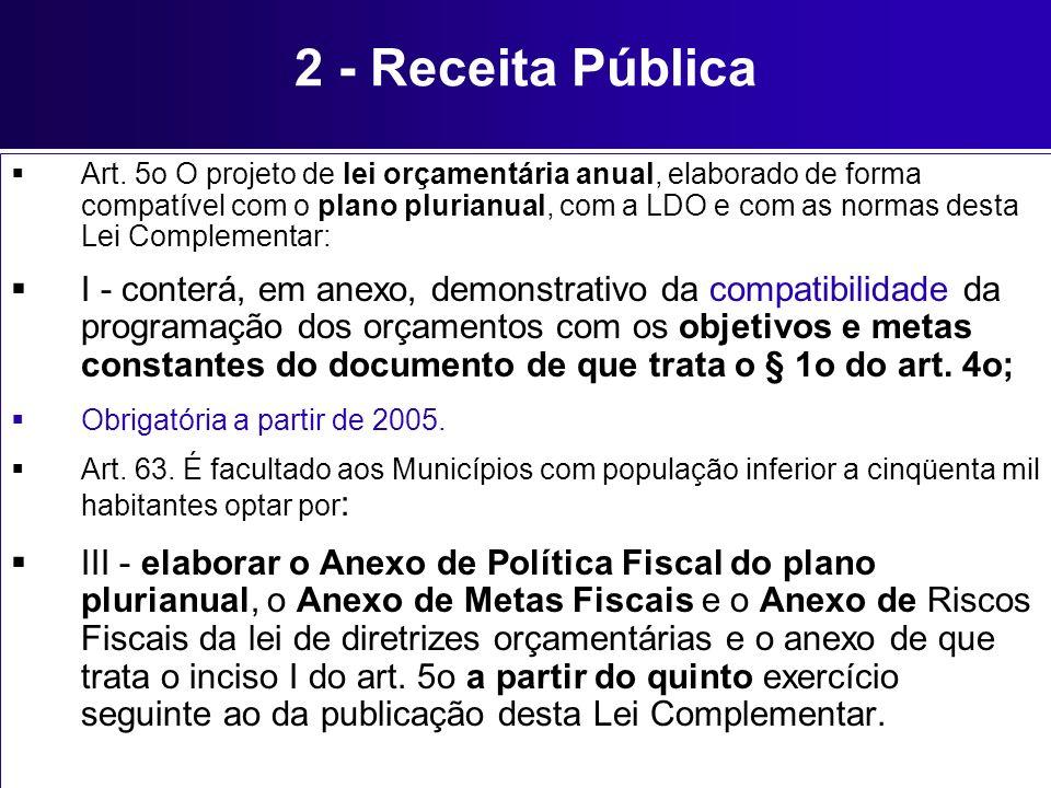 2 - Receita Pública Art. 5o O projeto de lei orçamentária anual, elaborado de forma compatível com o plano plurianual, com a LDO e com as normas desta
