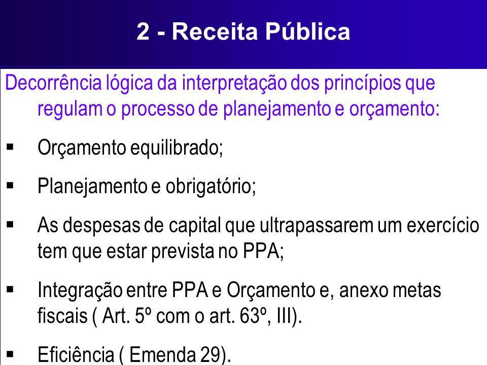 2 - Receita Pública Decorrência lógica da interpretação dos princípios que regulam o processo de planejamento e orçamento: Orçamento equilibrado; Plan