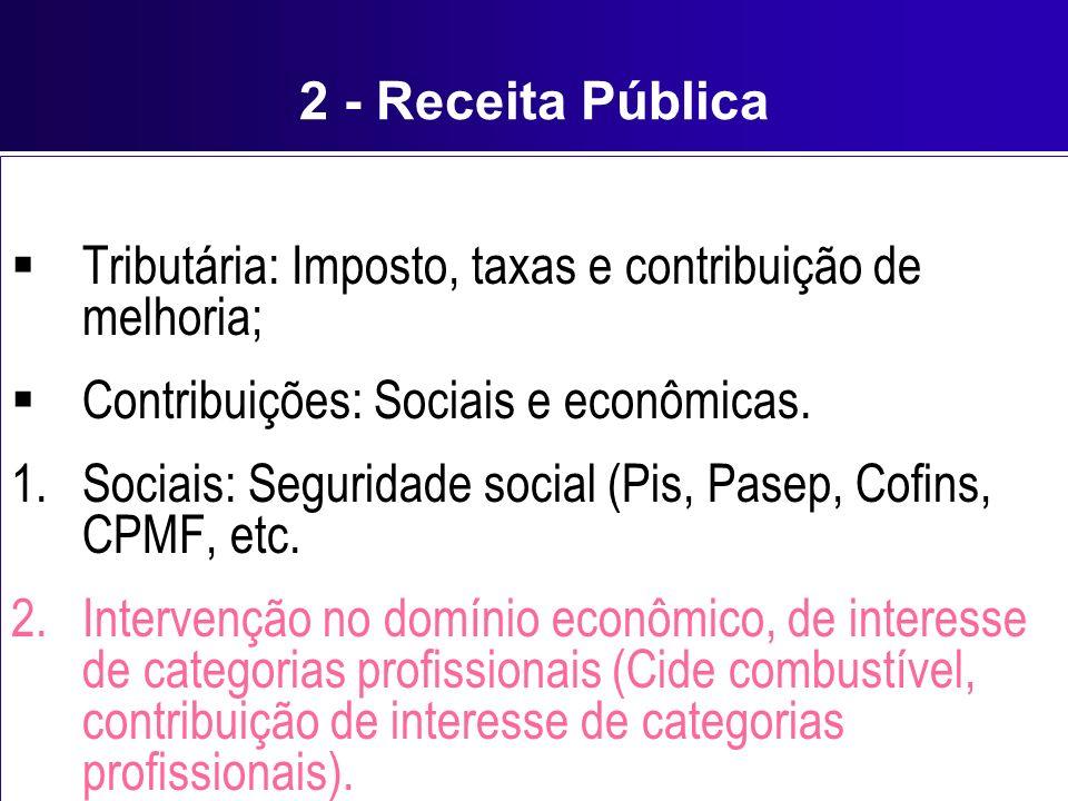 2 - Receita Pública Tributária: Imposto, taxas e contribuição de melhoria; Contribuições: Sociais e econômicas. 1.Sociais: Seguridade social (Pis, Pas