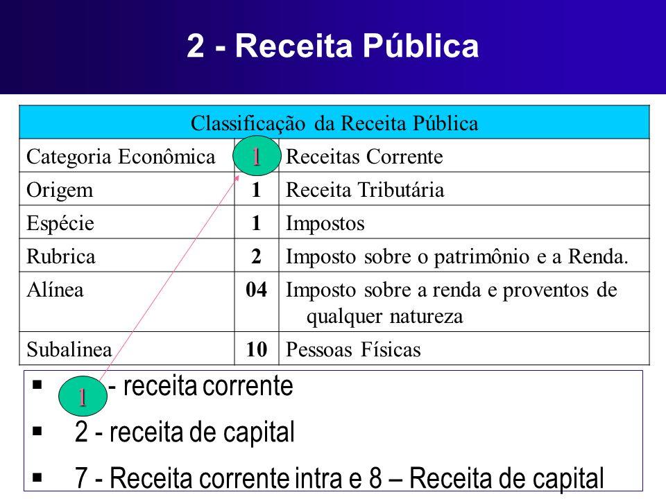 2 - Receita Pública - receita corrente 2 - receita de capital 7 - Receita corrente intra e 8 – Receita de capital Classificação da Receita Pública Cat