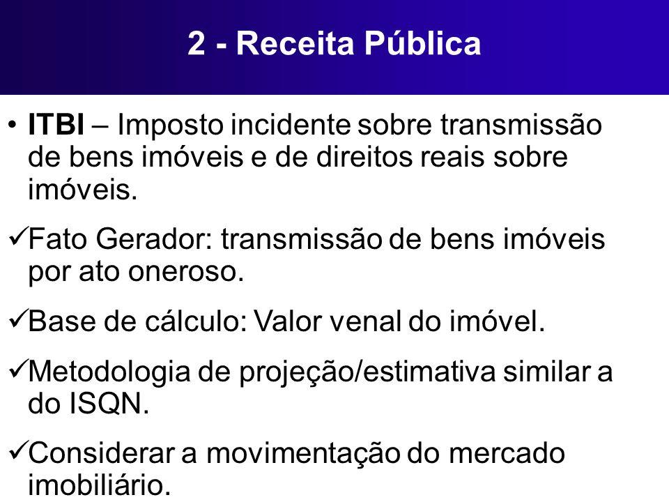 2 - Receita Pública ITBI – Imposto incidente sobre transmissão de bens imóveis e de direitos reais sobre imóveis. Fato Gerador: transmissão de bens im