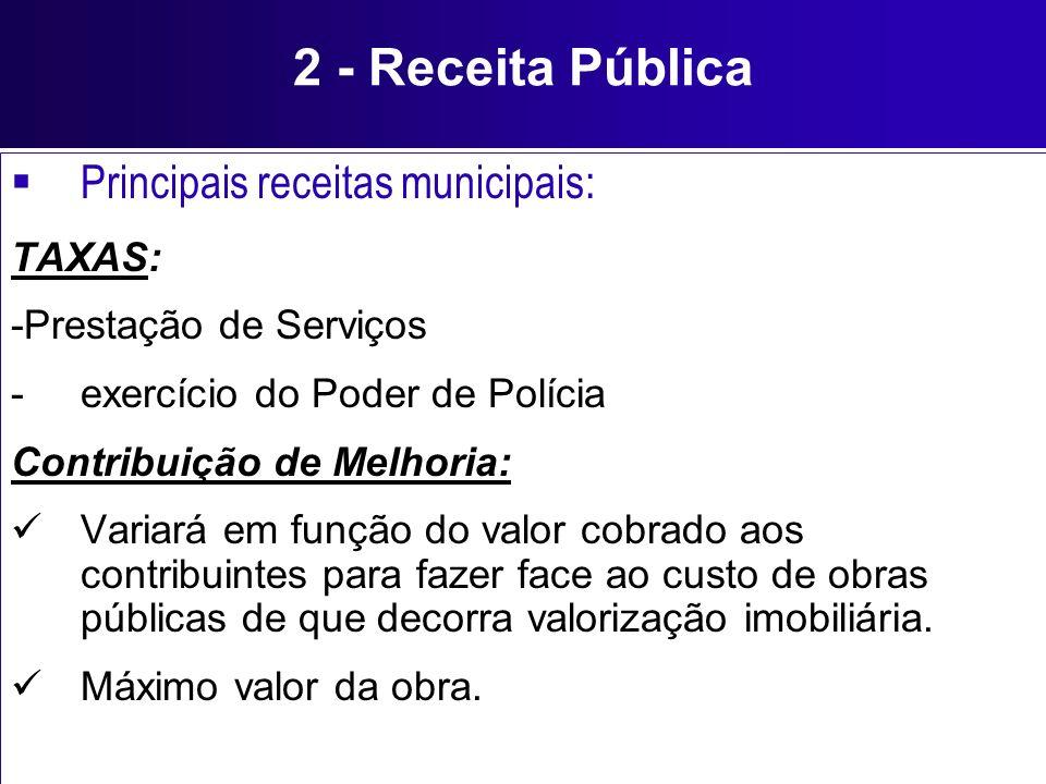 2 - Receita Pública Principais receitas municipais: TAXAS: -Prestação de Serviços -exercício do Poder de Polícia Contribuição de Melhoria: Variará em