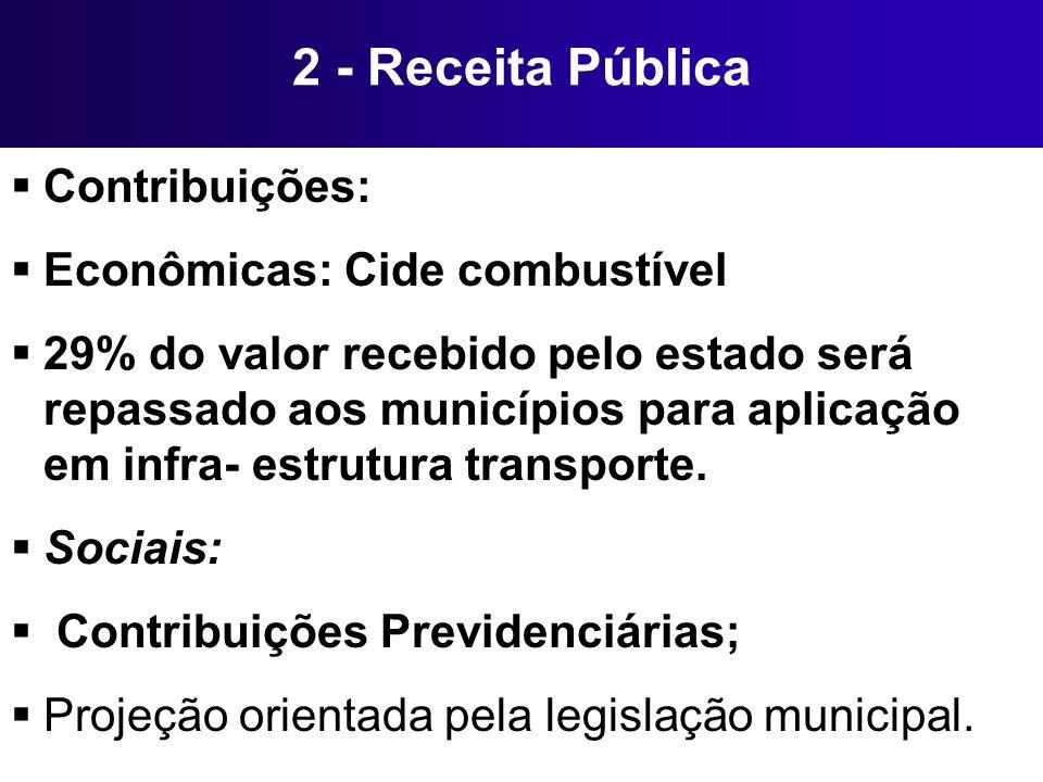2 - Receita Pública Contribuições: Econômicas: Cide combustível 29% do valor recebido pelo estado será repassado aos municípios para aplicação em infr