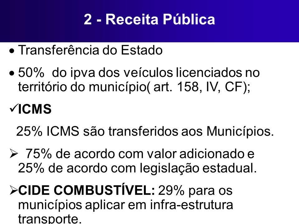 2 - Receita Pública Transferência do Estado 50% do ipva dos veículos licenciados no território do município( art. 158, IV, CF); ICMS 25% ICMS são tran