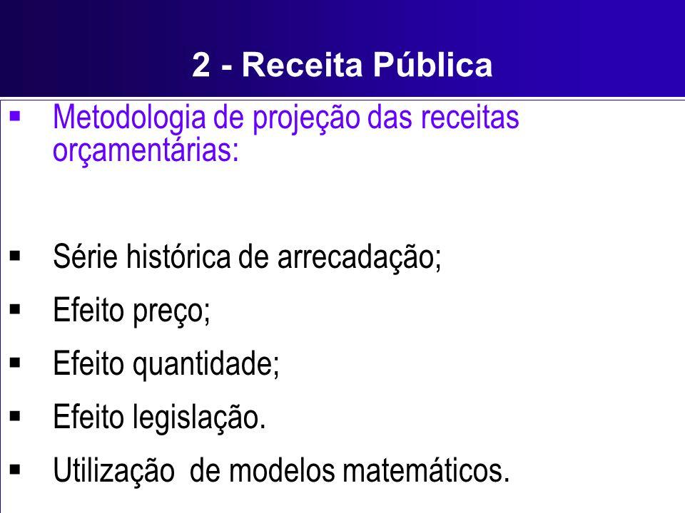 2 - Receita Pública Metodologia de projeção das receitas orçamentárias: Série histórica de arrecadação; Efeito preço; Efeito quantidade; Efeito legisl