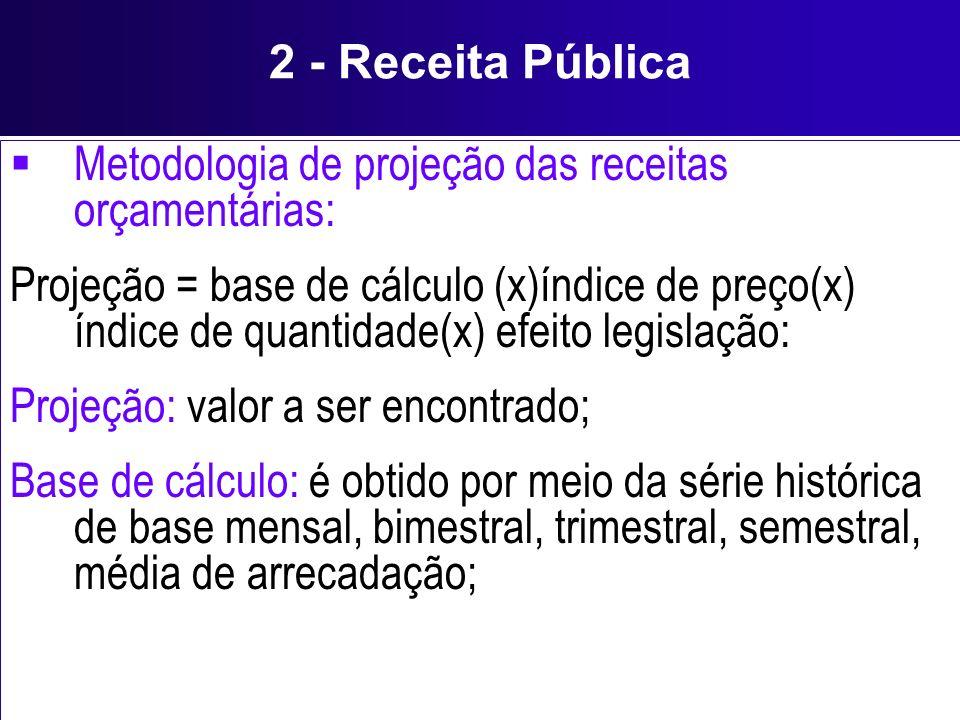 2 - Receita Pública Metodologia de projeção das receitas orçamentárias: Projeção = base de cálculo (x)índice de preço(x) índice de quantidade(x) efeit