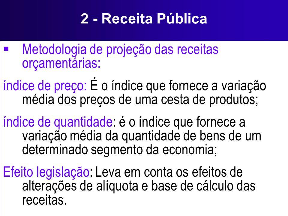 2 - Receita Pública Metodologia de projeção das receitas orçamentárias: índice de preço: É o índice que fornece a variação média dos preços de uma ces