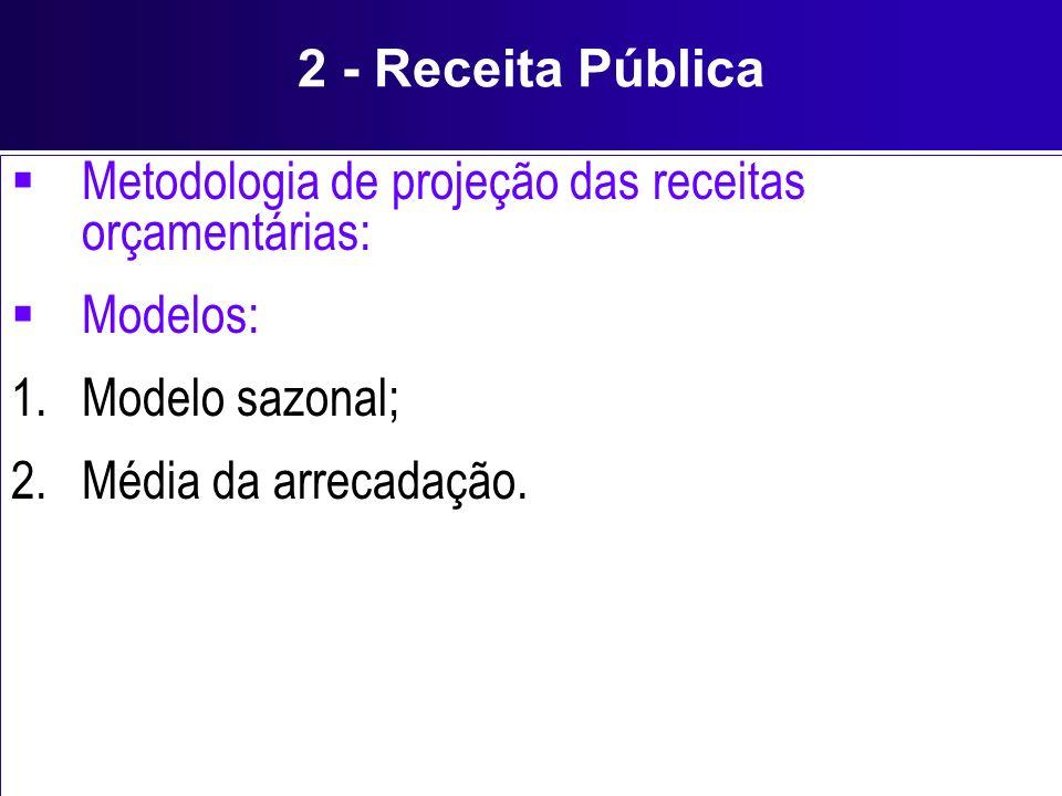 2 - Receita Pública Metodologia de projeção das receitas orçamentárias: Modelos: 1.Modelo sazonal; 2.Média da arrecadação.