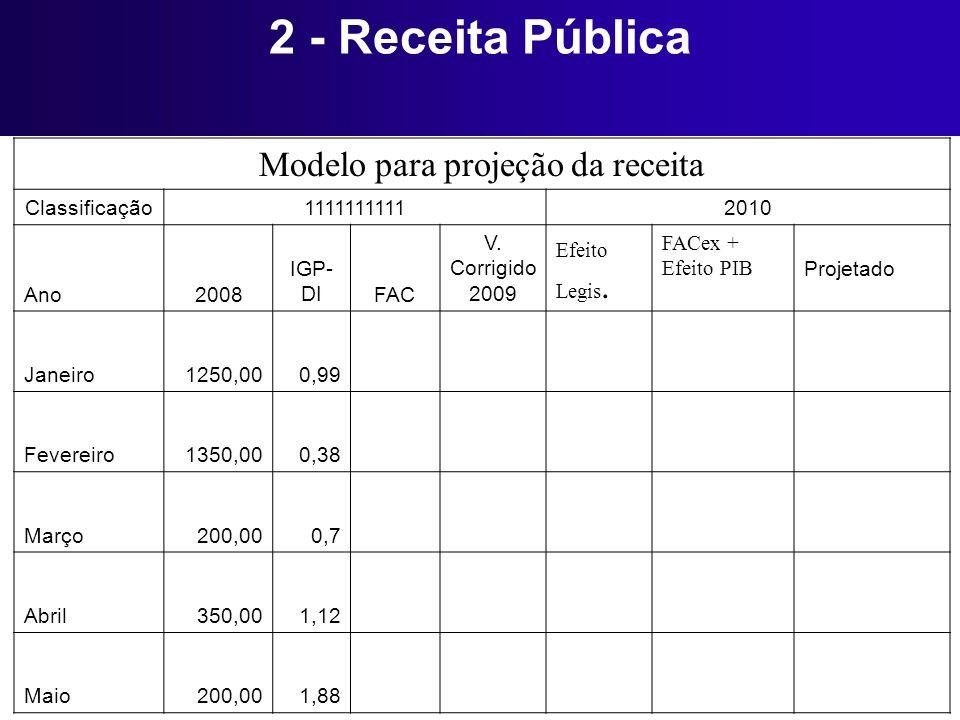 2 - Receita Pública Modelo para projeção da receita Classificação11111111112010 Ano2008 IGP- DIFAC V. Corrigido 2009 Efeito Legis. FACex + Efeito PIB