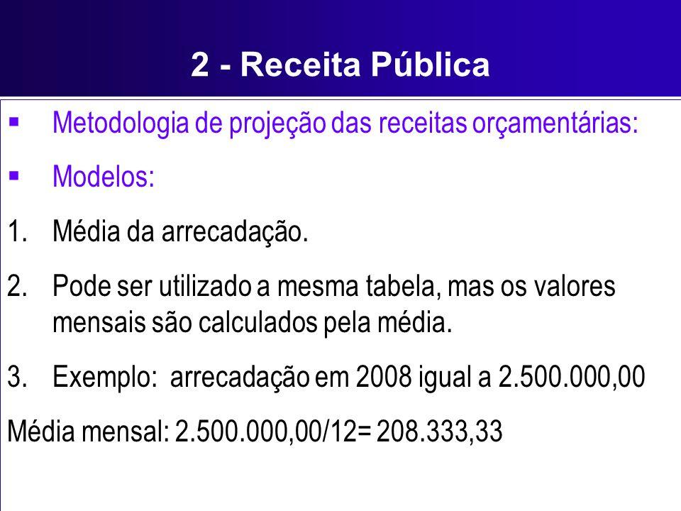 2 - Receita Pública Metodologia de projeção das receitas orçamentárias: Modelos: 1.Média da arrecadação. 2.Pode ser utilizado a mesma tabela, mas os v