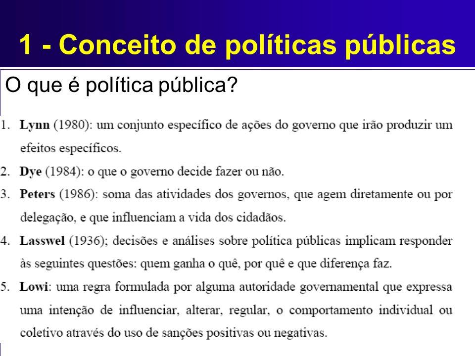 1 - Conceito de políticas públicas Políticas públicas envolve desde a formação da agenda até a avaliação;