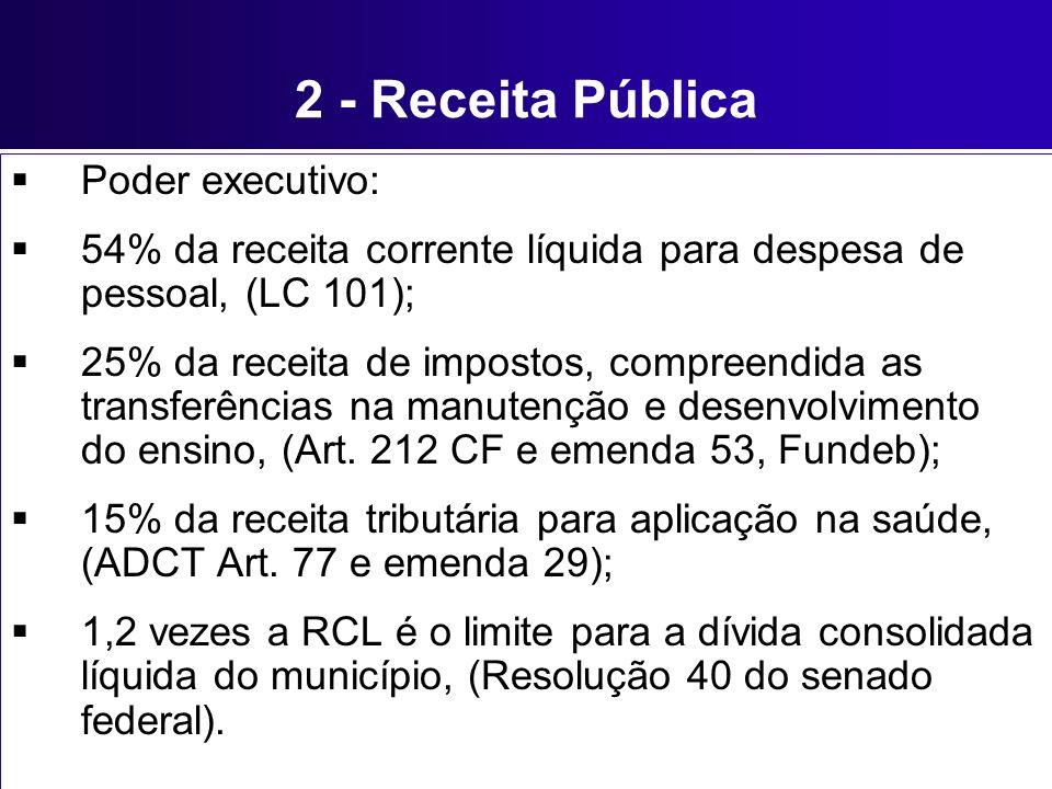 2 - Receita Pública Poder executivo: 54% da receita corrente líquida para despesa de pessoal, (LC 101); 25% da receita de impostos, compreendida as tr