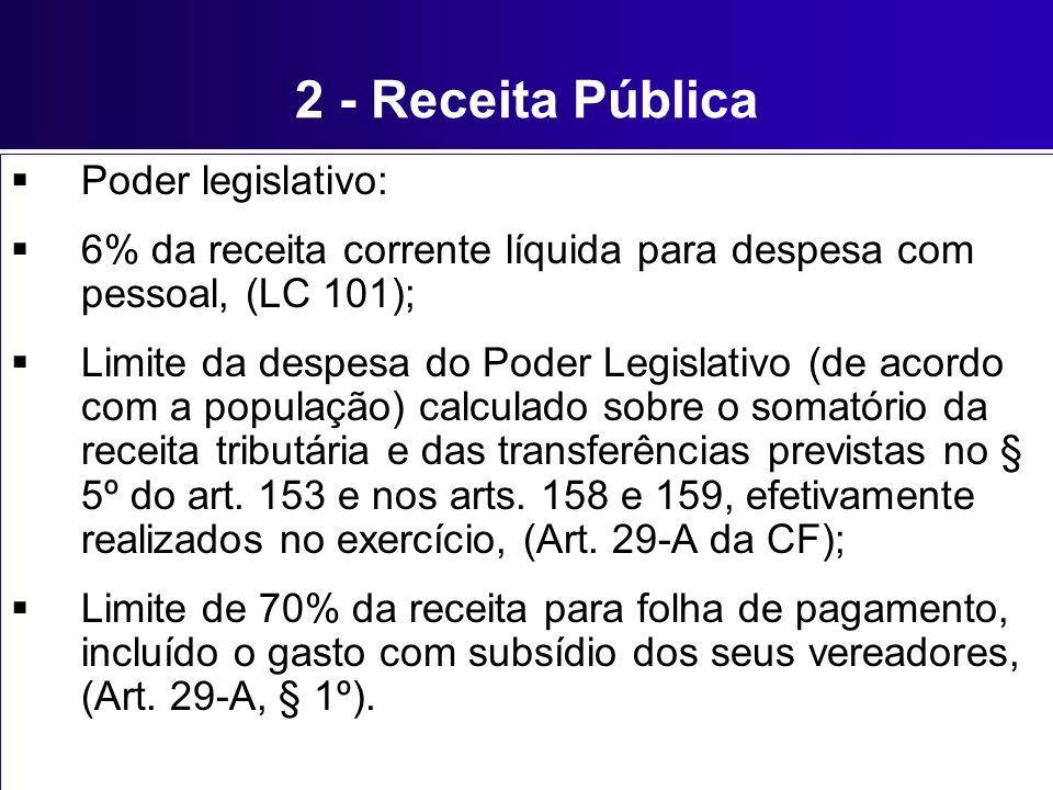 2 - Receita Pública Poder legislativo: 6% da receita corrente líquida para despesa com pessoal, (LC 101); Limite da despesa do Poder Legislativo (de a