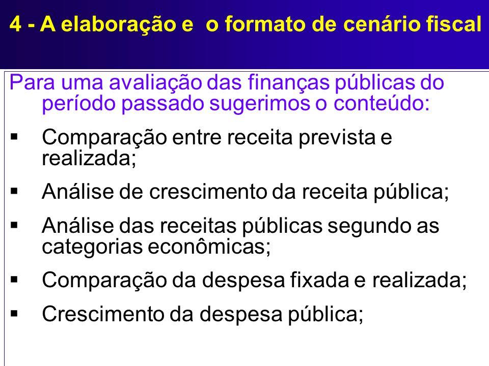 Para uma avaliação das finanças públicas do período passado sugerimos o conteúdo: Comparação entre receita prevista e realizada; Análise de cresciment