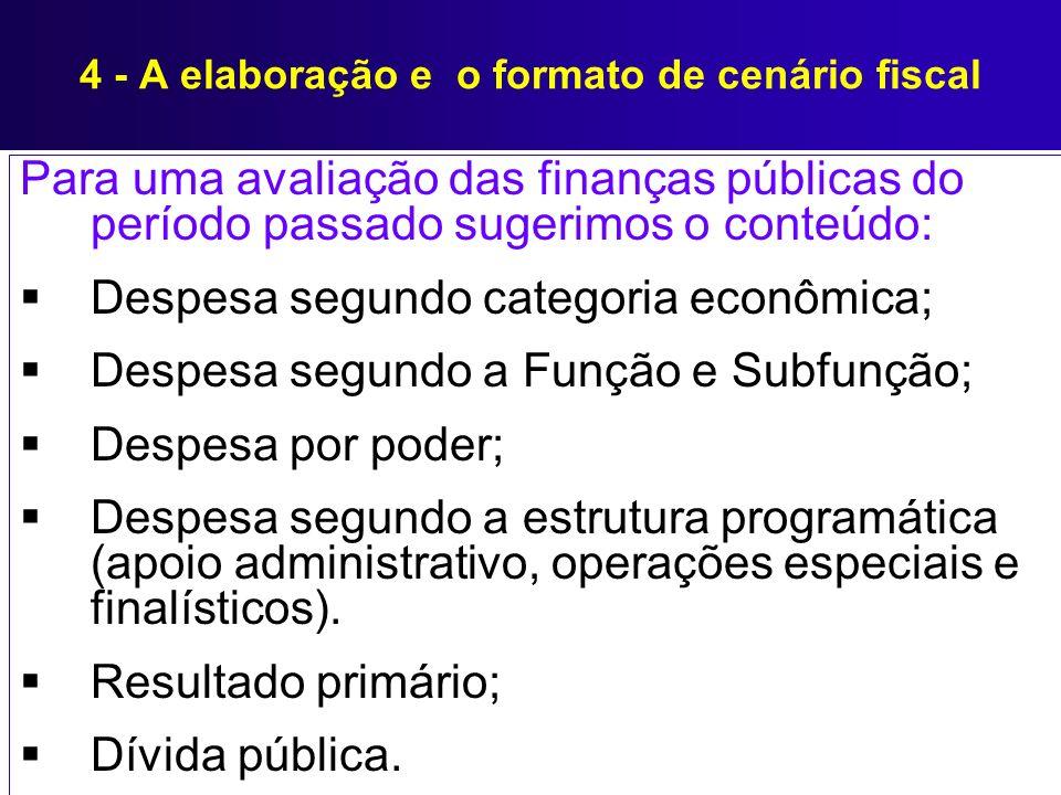 Para uma avaliação das finanças públicas do período passado sugerimos o conteúdo: Despesa segundo categoria econômica; Despesa segundo a Função e Subf