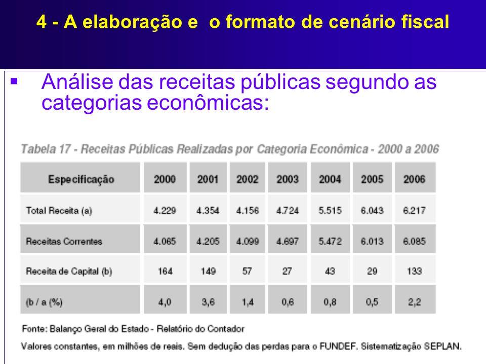 Análise das receitas públicas segundo as categorias econômicas: 4 - A elaboração e o formato de cenário fiscal