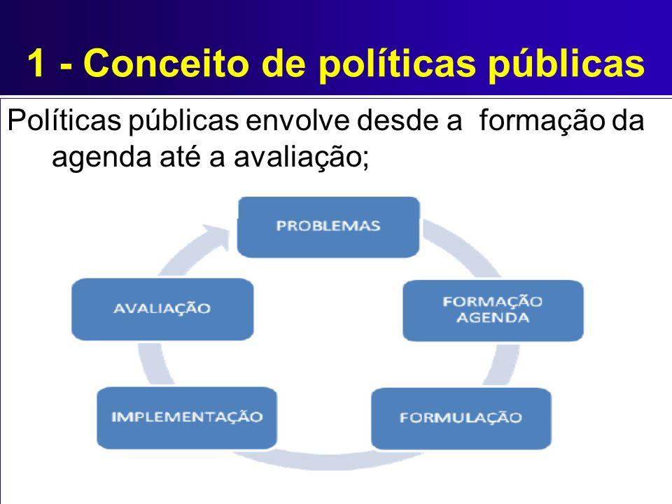 1 - Conceito de políticas públicas 1.Formação da agenda: Formação da agenda é o primeiro momento de uma política pública, quando um tema entra na discussão em uma arena política; 2.Formulação: quando são apresentadas as soluções; 3.Implementação: Decidir o que será feito; 4.Avaliação: ex - ante, concomitante e ex- post.