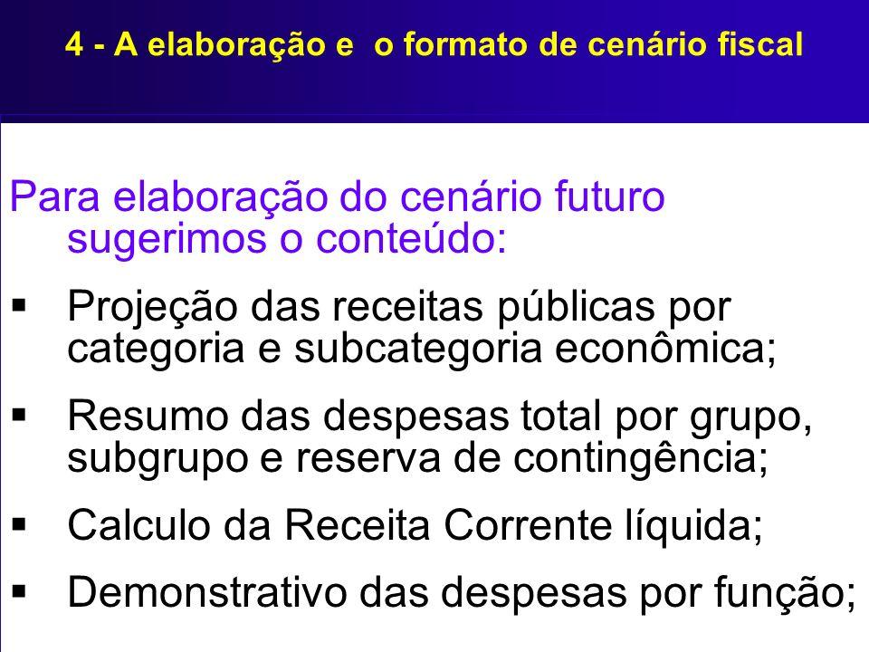 Para elaboração do cenário futuro sugerimos o conteúdo: Projeção das receitas públicas por categoria e subcategoria econômica; Resumo das despesas tot