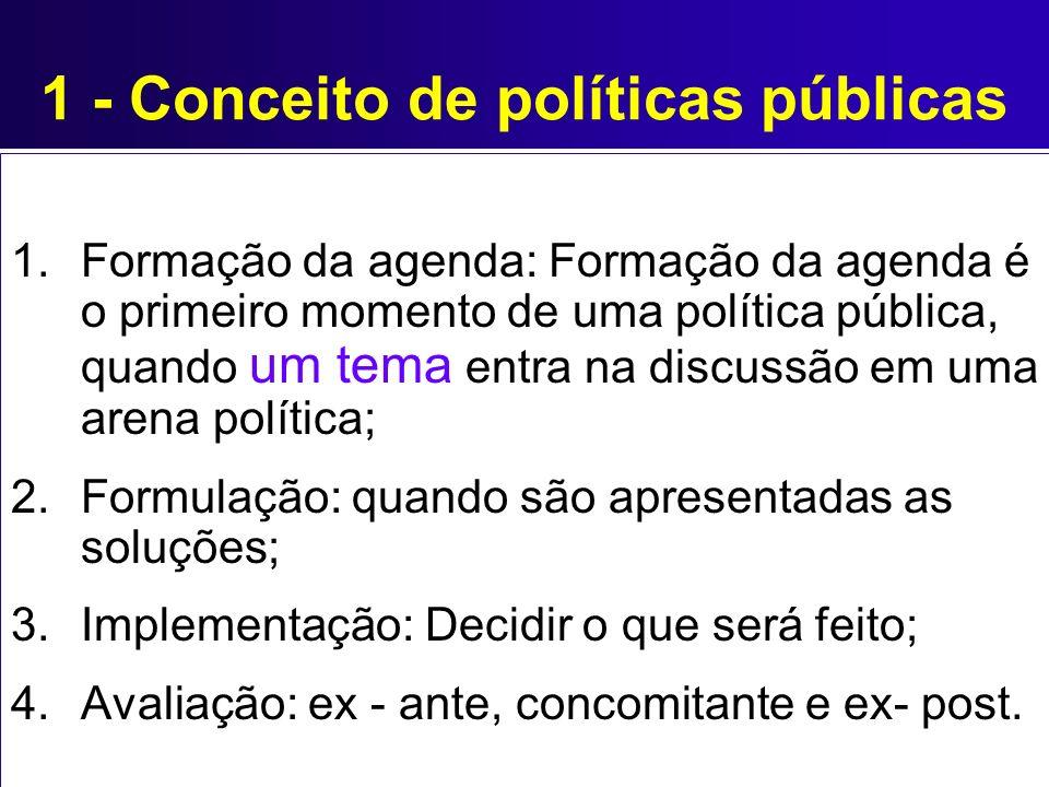 1 - Conceito de políticas públicas 1.Formação da agenda: Formação da agenda é o primeiro momento de uma política pública, quando um tema entra na disc