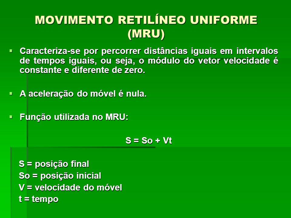 MOVIMENTO RETILÍNEO UNIFORME (MRU) Caracteriza-se por percorrer distâncias iguais em intervalos de tempos iguais, ou seja, o módulo do vetor velocidad