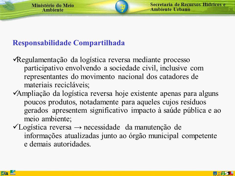 Secretaria de Recursos Hídricos e Ambiente Urbano Ministério do Meio Ambiente Responsabilidade Compartilhada Regulamentação da logística reversa media