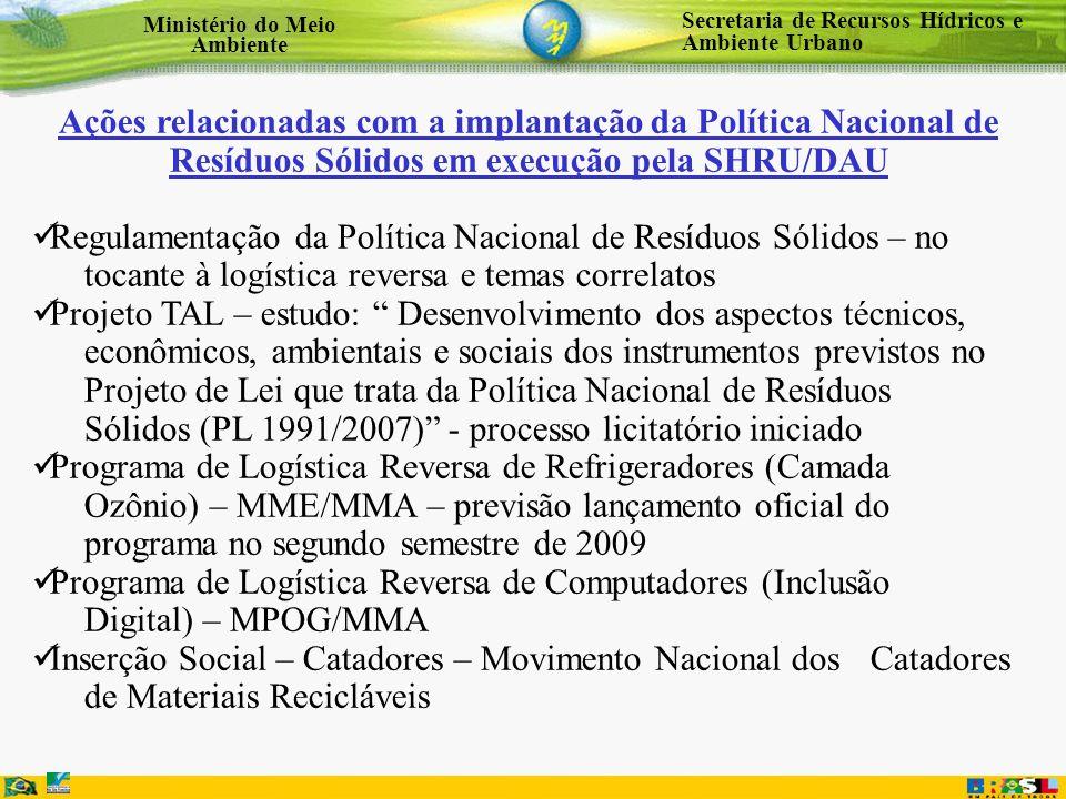 Secretaria de Recursos Hídricos e Ambiente Urbano Ministério do Meio Ambiente Ações relacionadas com a implantação da Política Nacional de Resíduos Só